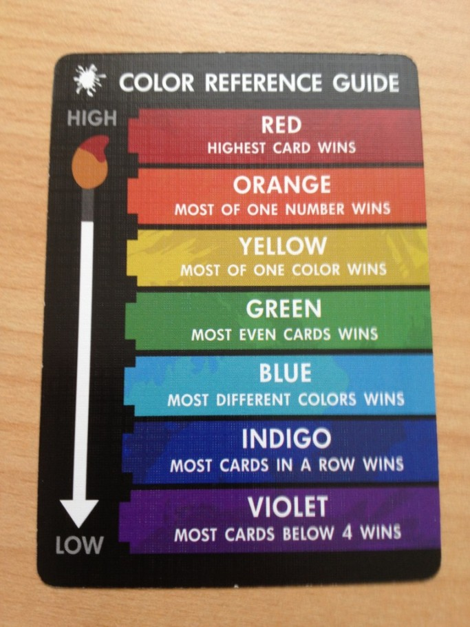 red7-colour-reference-guide